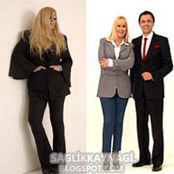 saglikkaynagi blogspot ku%C3%A7uk zerrin %C3%B6zer diyeti Zerrin Ozeri zayiflatan Ender Sarac diyeti