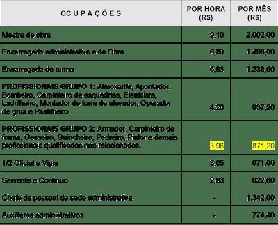 Imagem da tabela 01