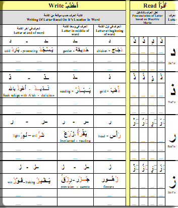 Work-sheets for writing the Arabic Alphabet