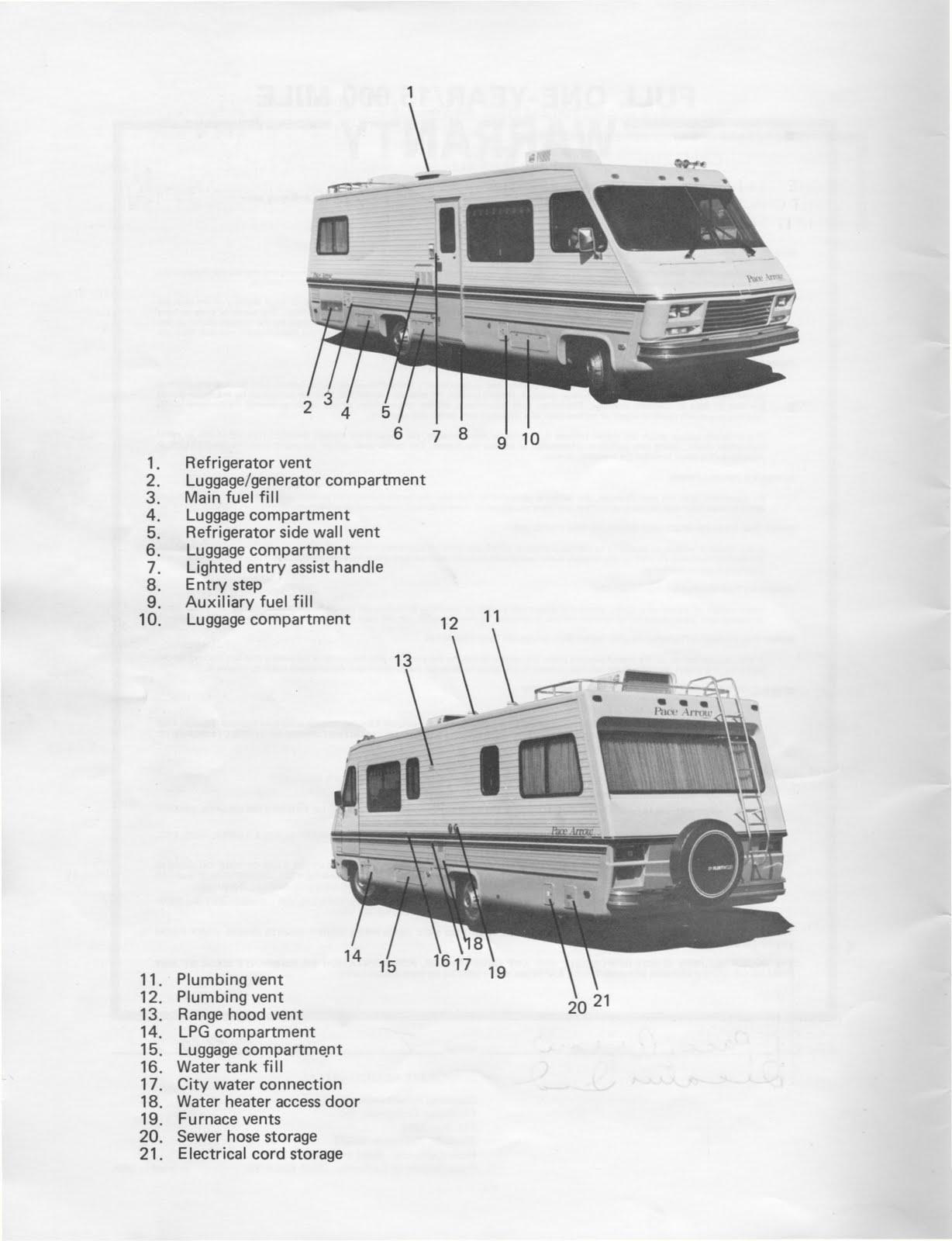 1988 Pace Arrow Motorhome Wiring Wire Center Fleetwood Rv Battery Diagram 1983 Owners Manuals Rh 1983fleetwoodpacearrowownersmanuals Blogspot Com