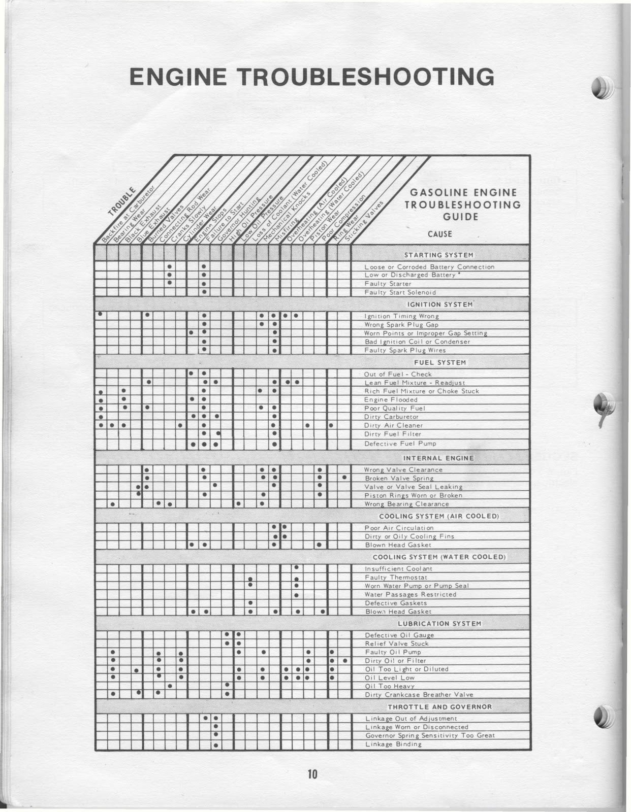 onan 4 0 bfa manual