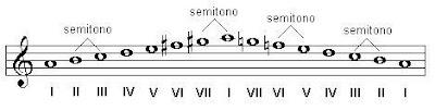 external image escala+menor+melodica.JPG