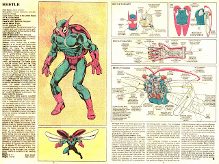 Escarabajo (ficha marvel comics)