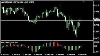 Forex justice