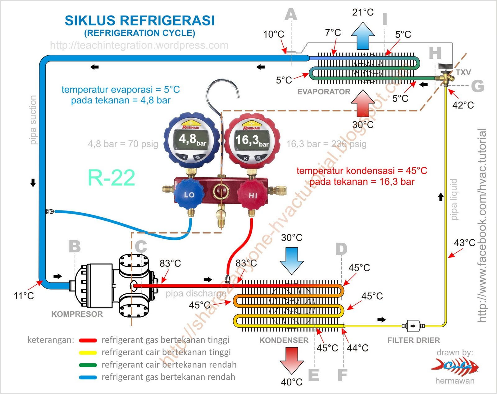 Videos Refrigeration Cycle together with Motorcycle Specs Demystified together with Post basic Motorcycle Parts Diagram 516464 furthermore Piping and instrumentation diagram as well D 01 cr fon. on basic motor controls diagrams