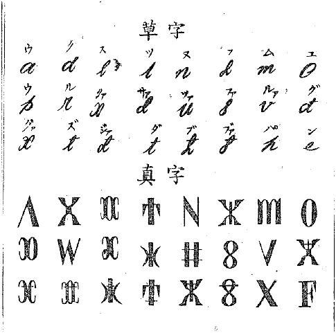 楔形 文字 変換