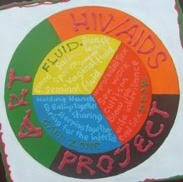 ART HIV/AIDS PROJECT