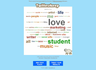 Twittersheep Barack Obama tag cloud
