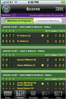 Wimbledon iPhone App Scores