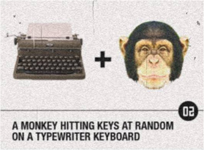 Monkey Typewriter keyboard
