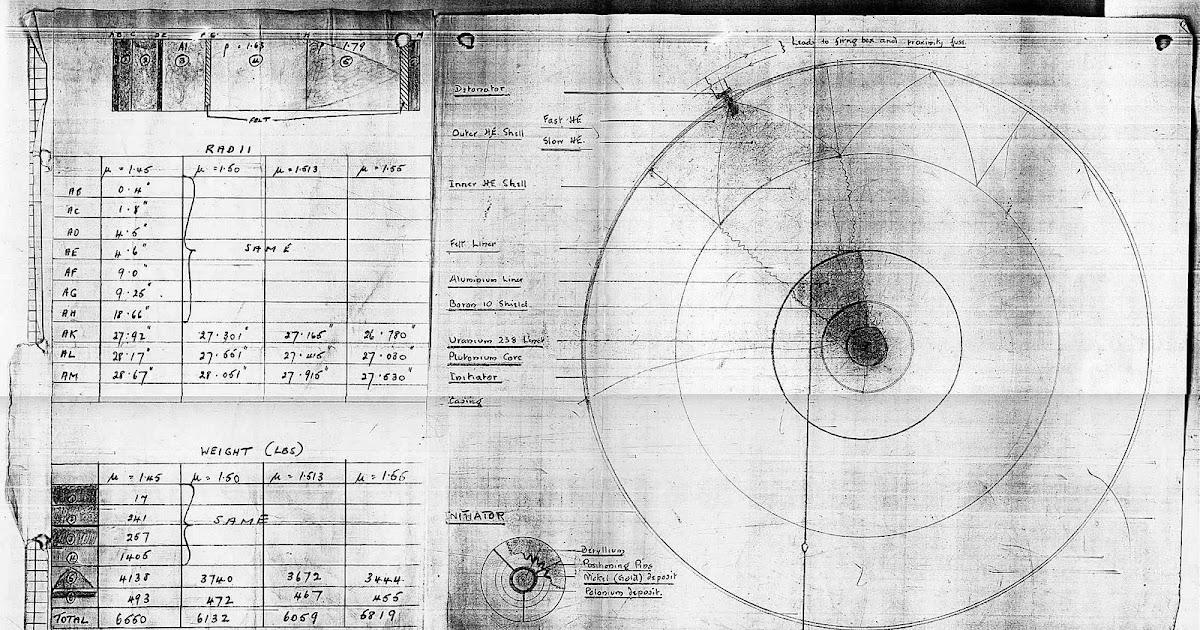 First Atomic Bomb Diagram Scienciaramificacion