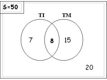 Contoh diagram venn gabungan idealstalist contoh diagram venn gabungan ccuart Image collections
