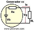 Blog electromecanica generadores de corriente continua cc - Generadores de corriente ...