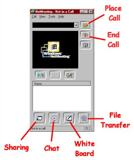 netmeeting sm