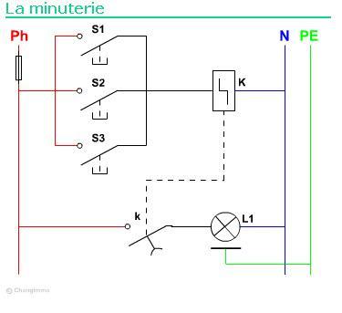 Schema electrique minuterie avec contacteur