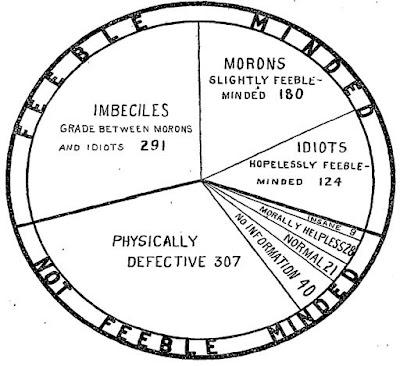 Tywkiwdbi Tai Wiki Widbee Fascinating Pie Chart