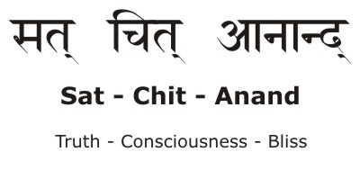 Sat Chit Ananda Dictionary | RM.