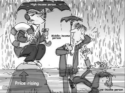 Inflation&Deflation
