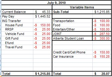 student weekly budget