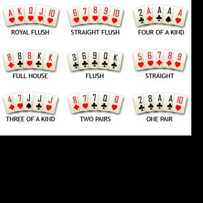Poker schedule 2014