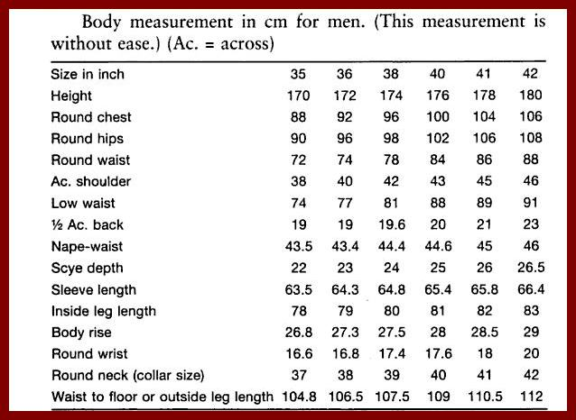 Men Body Measurement Chart