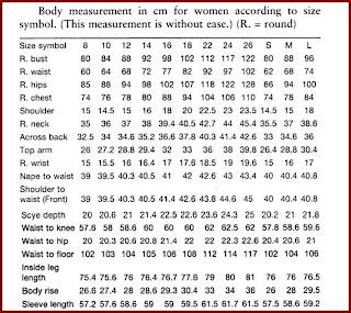 Body measurements - Indonesian Batik