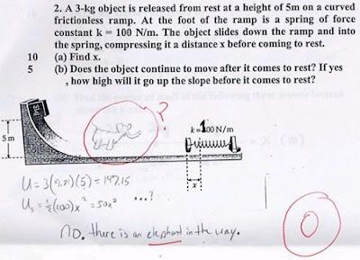 Algunos exámenes que fueron reprobados por algunos errores