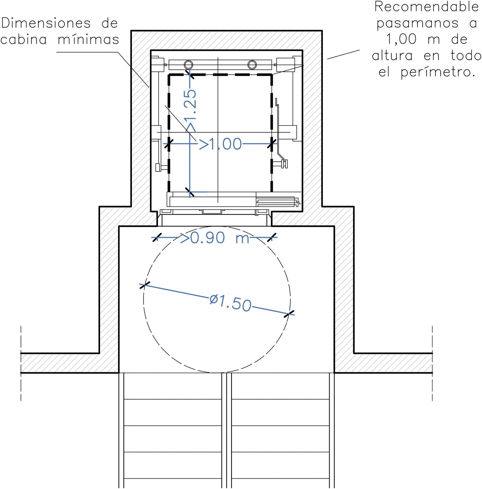 Accesibilidad global entrada al edificio de viviendas accesible que no vivienda para - Puerta para discapacitados medidas ...