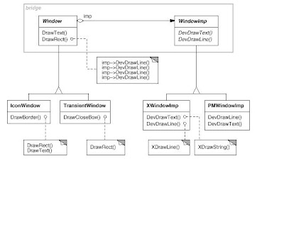 CiteULike: Design pattern implementation in Java and aspectJ
