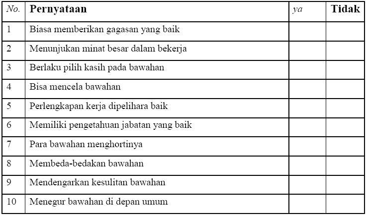 Manajemen Sumberdaya Manusia - Bab VII Fungsi Pengembangan ...