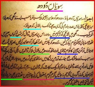 Ramadan Food Recipes In Urdu