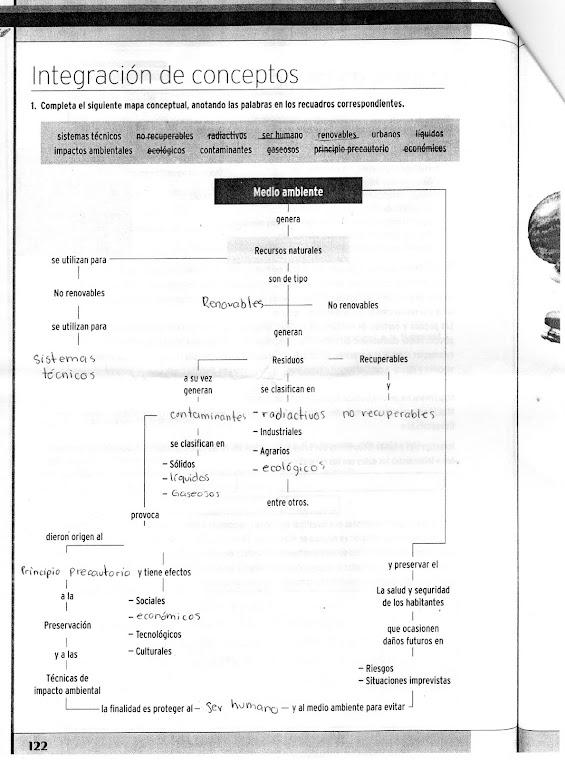 actividad- material- ALTERNATIVA BIOTECNOLOGICA PARA MELONES, SANDIAS Y CALABAZAS