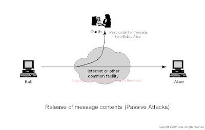 release of message content