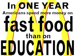 Braden's Fast Food Blog: Fast Food Statistics