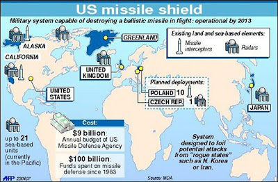 Russia: Missile Issue is Serious!