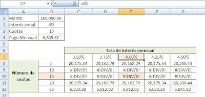 Análisis de sensibilidad Excel
