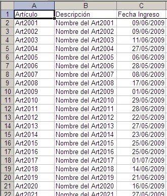 cálculo de frecuencia en Excel