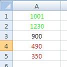 Excel formato numerico personalizado