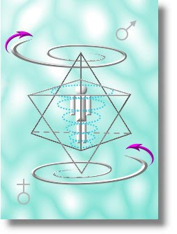 METATRON aka LUCIFER the LIGHT BEARER...WAR on the saints in the Spiritual KINGDOM...