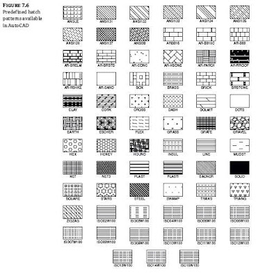 Hatch patterns Free Download