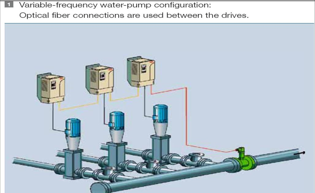 Green Energy In Malaysia Energy Saving Variable Speed