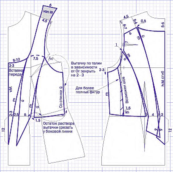 Выкройки корсетов с рукавами