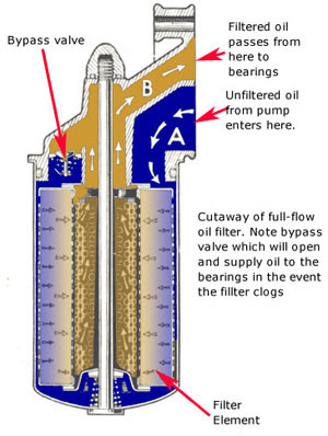 the location of fuel filter on a 2008 acura tsx automotivewings: oil filters &flow work