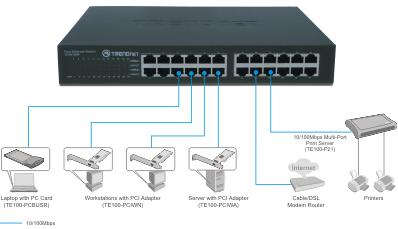 Port Network Switch on Switch Is A Computer Networking Device That Connects Network