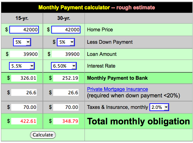 td loan mortgage calculator images