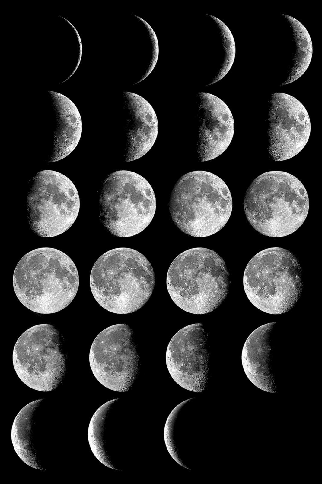 Moon Phases Background This is really about the moon.