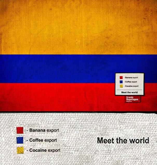 ¿Qué significa la bandera de Colombia? - YouTube