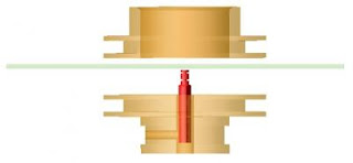 bobbins for the applied magnetic field