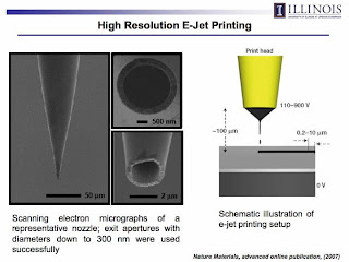 extremely high-resolution form of e-jet printing can also be used for diverse systems,