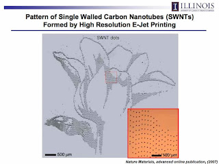 thin-film transistors that use aligned arrays of single-walled carbon nanotubes as the semiconductor and e-jet-printed source